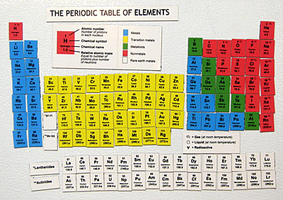 ThinkGeek Periodic Table Fridge Magnets