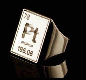 periodic rings from Itno.name